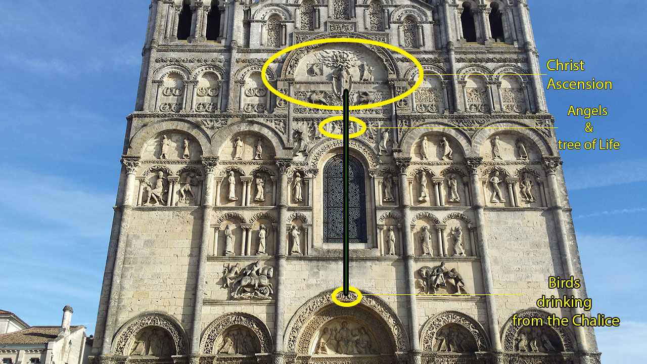 Cathedral angouleme vertical axe